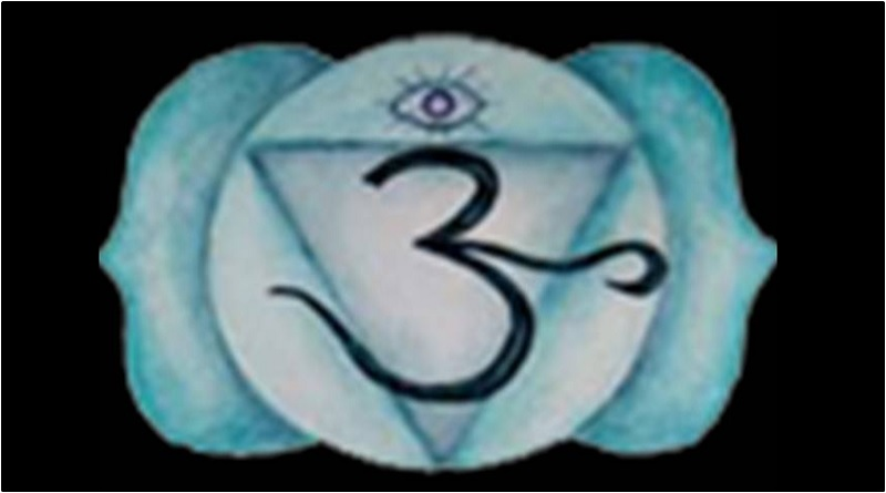 Ajna Third Eye Chakra - Chakra Meanings - Elune Blue (800x445)