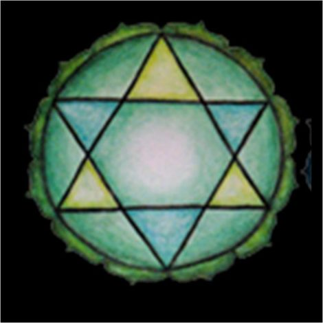 Anahata | The Heart Chakra | Elune Blue