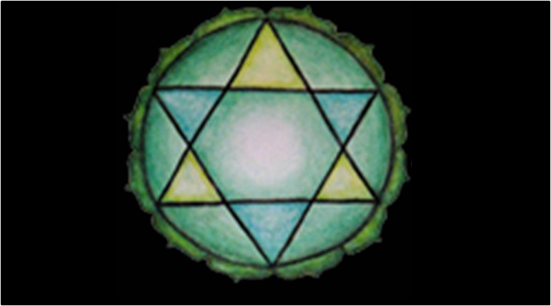 Anahata Heart Chakra - Chakra Meanings - Elune Blue (800x445)