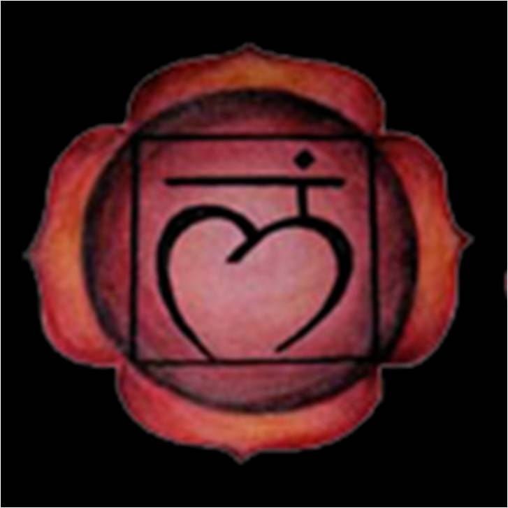 Muladhara | The Root Chakra | Chakra Meanings