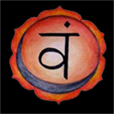 Svadhisthana | The Sacral Chakra | Orange Chakra Meaning
